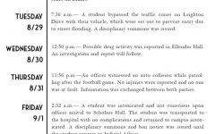 Police Reports 8/28 – 9/3