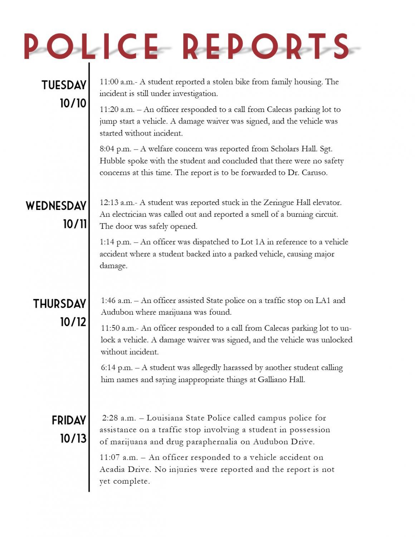 the nicholls worth   Police Reports 10/10 – 10/18