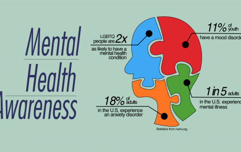 Nicholls to sponsor Mental Health Awareness Day