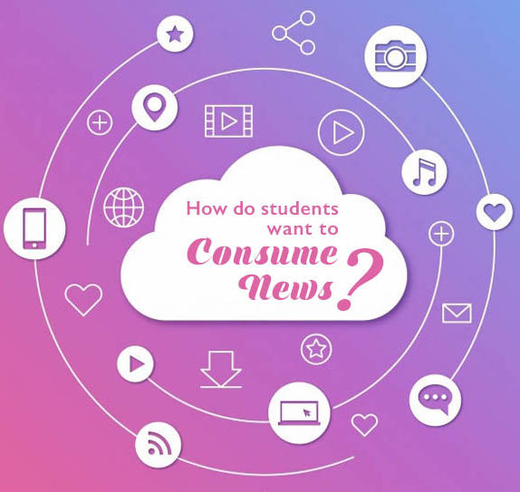 How do students consume news?