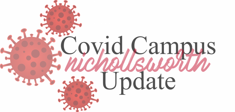 Update with the amount of COVID-19 cases on campus